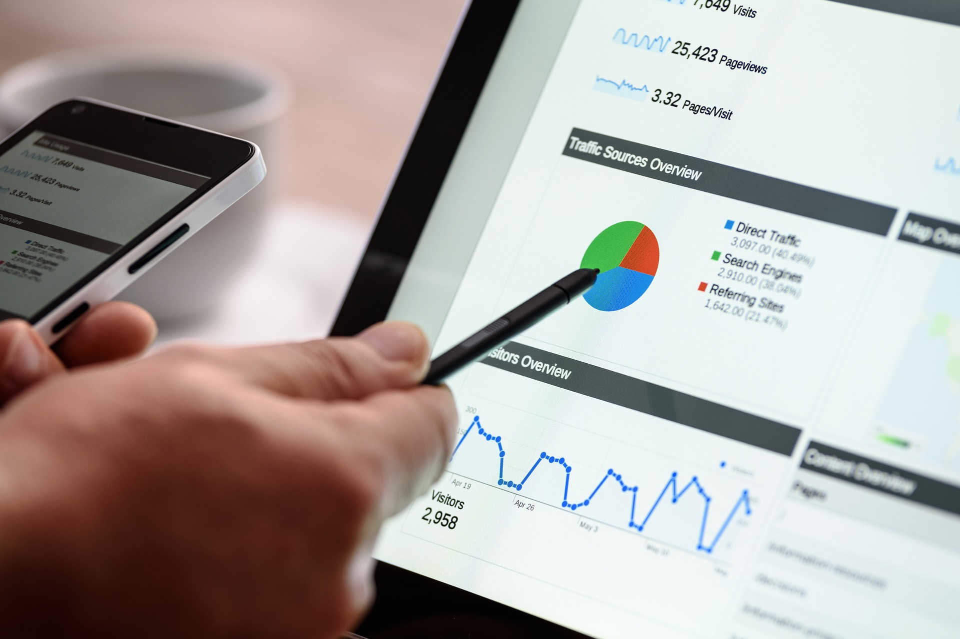 Sure-fire Ways to Measure SEO Success: Tips for Copywriters